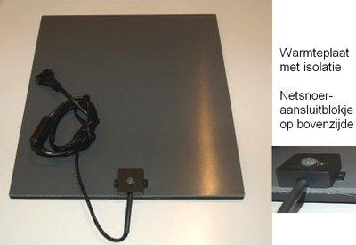 Voetenwarmer PVC
